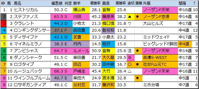 f:id:onix-oniku:20161026165343p:plain