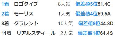 f:id:onix-oniku:20161026171746p:plain