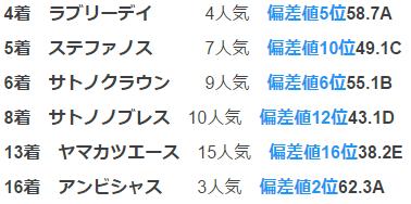 f:id:onix-oniku:20161026171818p:plain