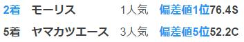 f:id:onix-oniku:20161026171903p:plain