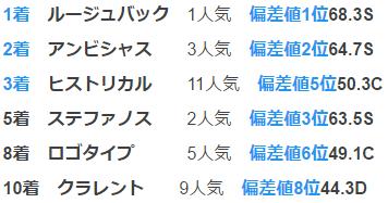 f:id:onix-oniku:20161026172002p:plain
