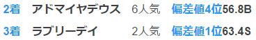 f:id:onix-oniku:20161026172049p:plain