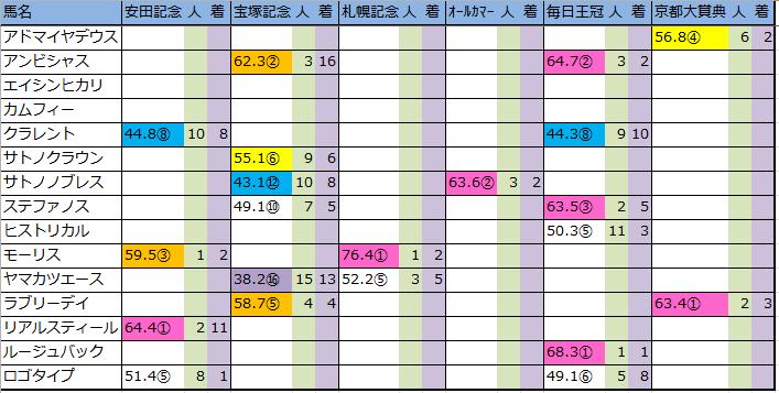 f:id:onix-oniku:20161026173249p:plain