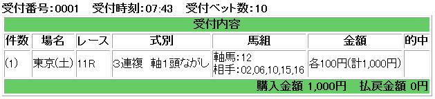 f:id:onix-oniku:20161029074706p:plain