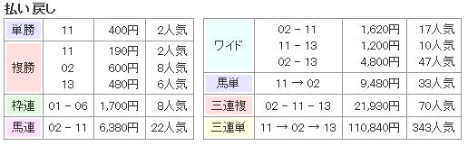 f:id:onix-oniku:20161031164706p:plain
