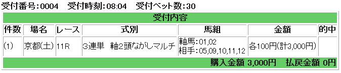 f:id:onix-oniku:20161105080551p:plain