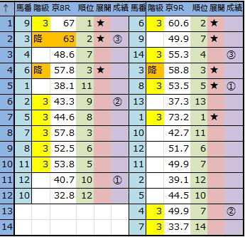 f:id:onix-oniku:20161105144758p:plain