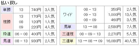 f:id:onix-oniku:20161107192127p:plain