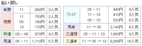 f:id:onix-oniku:20161107200002p:plain