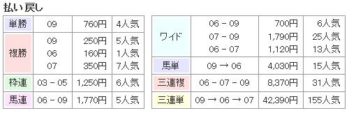 f:id:onix-oniku:20161107202050p:plain