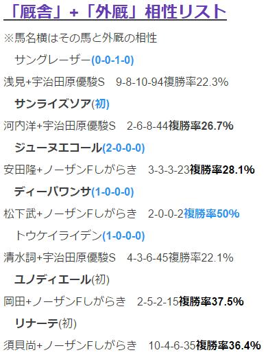 f:id:onix-oniku:20161110172448p:plain