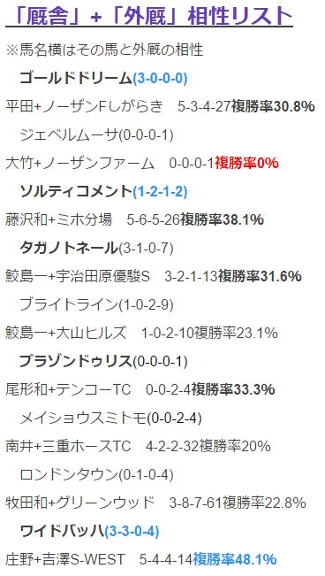 f:id:onix-oniku:20161110173338p:plain