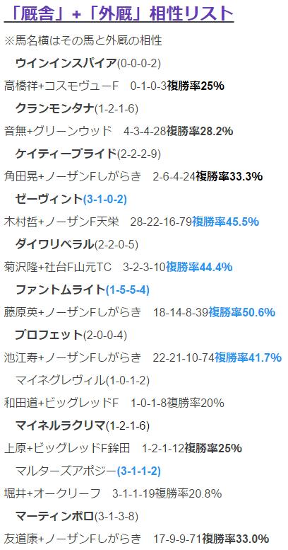 f:id:onix-oniku:20161110174347p:plain