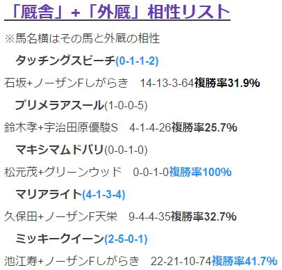 f:id:onix-oniku:20161110175122p:plain