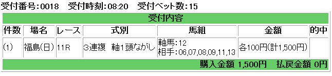 f:id:onix-oniku:20161113082252p:plain