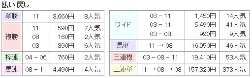 f:id:onix-oniku:20161114154603p:plain
