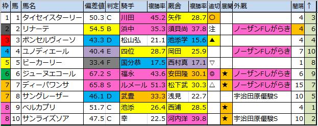 f:id:onix-oniku:20161114162328p:plain