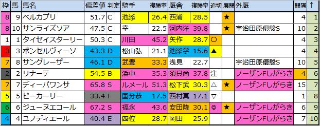 f:id:onix-oniku:20161114162346p:plain