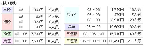 f:id:onix-oniku:20161114163123p:plain