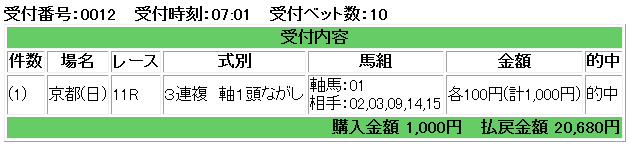 f:id:onix-oniku:20161114174058p:plain