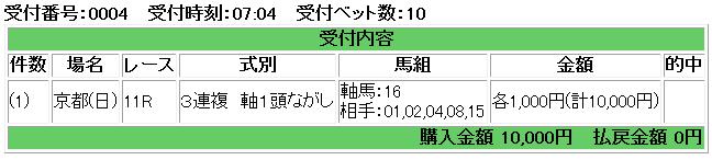 f:id:onix-oniku:20161120071214p:plain