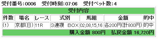 f:id:onix-oniku:20161120162756p:plain