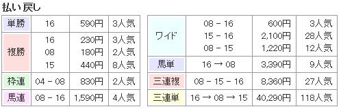f:id:onix-oniku:20161121161105p:plain
