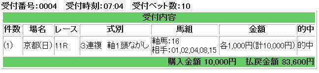 f:id:onix-oniku:20161121161220p:plain