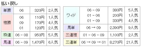 f:id:onix-oniku:20161121165955p:plain