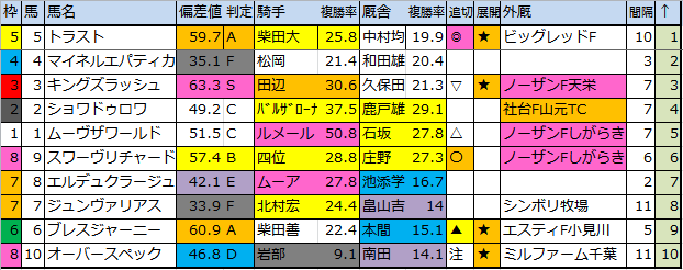f:id:onix-oniku:20161121170424p:plain