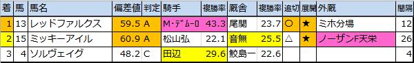 f:id:onix-oniku:20161123163207p:plain