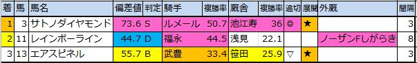 f:id:onix-oniku:20161123163353p:plain
