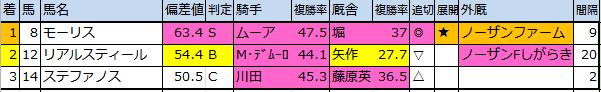 f:id:onix-oniku:20161123163443p:plain
