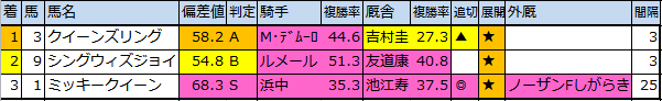 f:id:onix-oniku:20161123163616p:plain