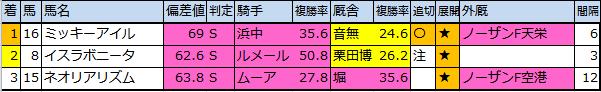 f:id:onix-oniku:20161123163700p:plain