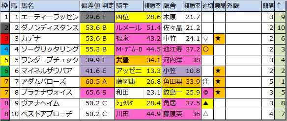f:id:onix-oniku:20161125173550p:plain