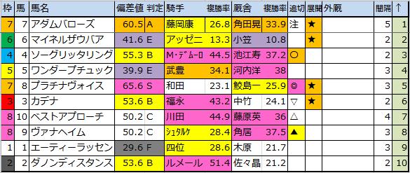 f:id:onix-oniku:20161125174503p:plain