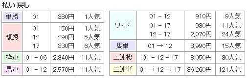 f:id:onix-oniku:20161128151200p:plain