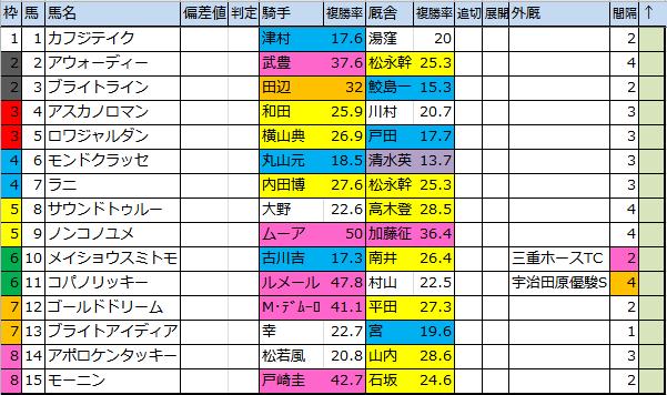f:id:onix-oniku:20161201153316p:plain