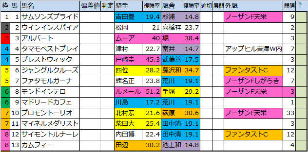 f:id:onix-oniku:20161202112302p:plain