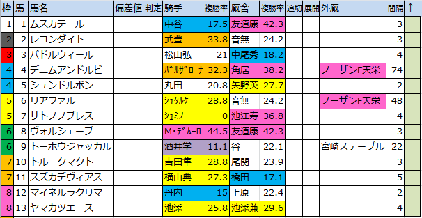 f:id:onix-oniku:20161202112831p:plain