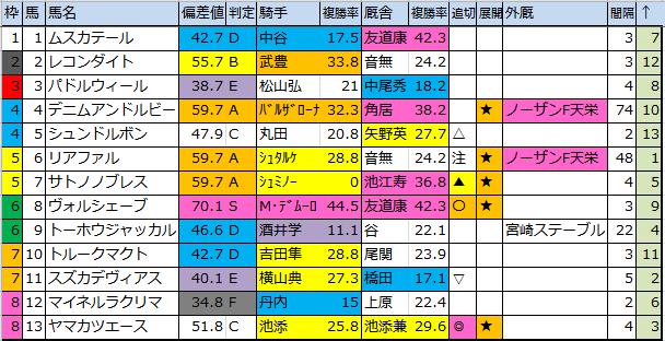 f:id:onix-oniku:20161202181646p:plain
