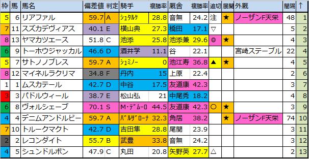 f:id:onix-oniku:20161202182415p:plain