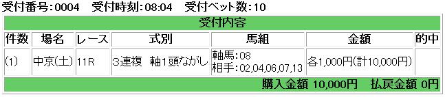 f:id:onix-oniku:20161203080901p:plain