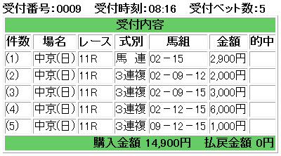 f:id:onix-oniku:20161204081833p:plain