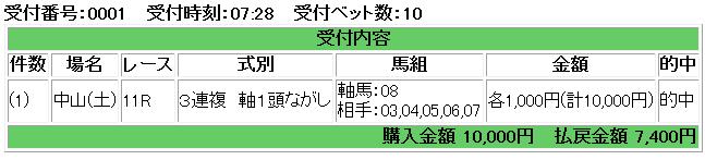 f:id:onix-oniku:20161205162014p:plain