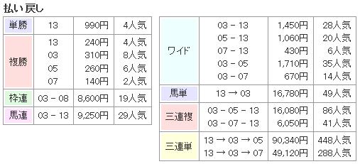 f:id:onix-oniku:20161205163352p:plain