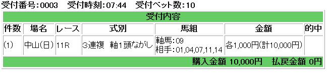 f:id:onix-oniku:20161211074619p:plain