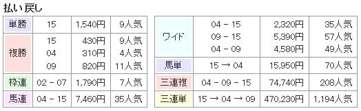 f:id:onix-oniku:20161212160358p:plain