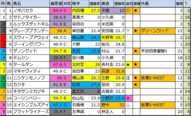 f:id:onix-oniku:20161212163502p:plain